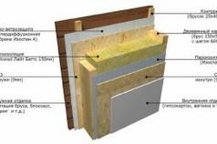 Схема пароизоляции стен бани
