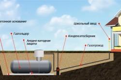Схема автономная газификации дома