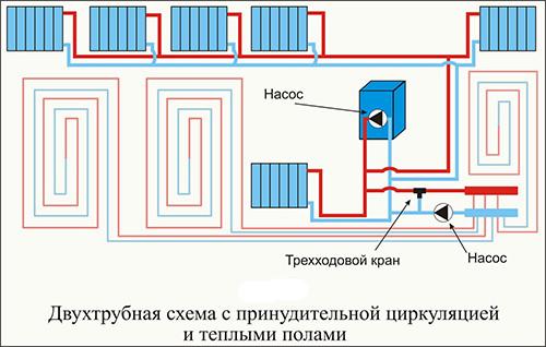 Схема двухтрубной системы отопления с использованием биметаллических радиаторов.