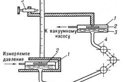 Схема манометра абсолютного давления