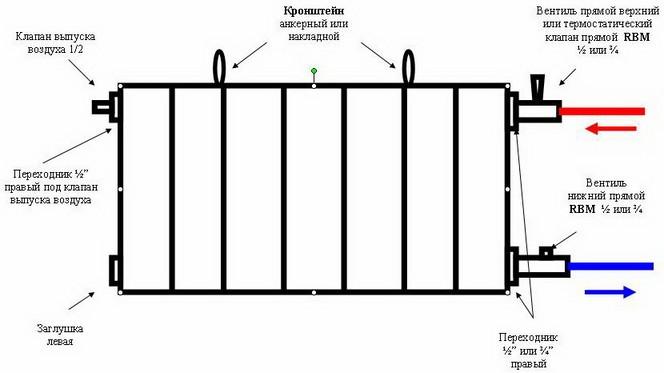 Схема монтажа алюминиевого радиатора