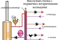 Схема обвязки котлов отопления с первично-вторичными кольцами