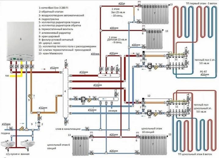 Пример схемы обвязки котла отопления