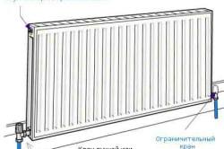 Схема подключения стального радиатора.