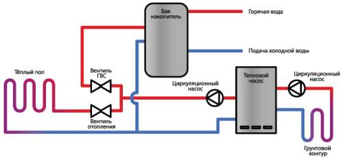 Схема работы геотермальной системы