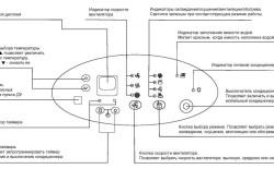 Схема работы мобильного обогревателя