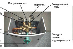 Развод газопровода газовой колонки