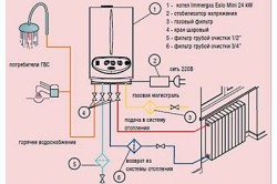 Стандартная обвязка котла отопления