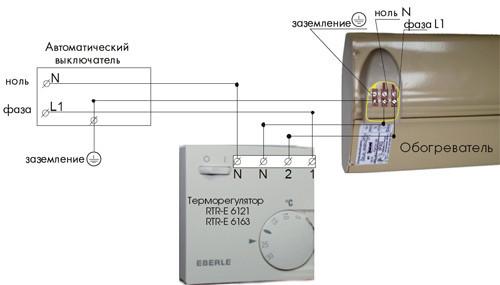 Схема установки инфракрасного обогревателя