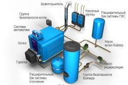 Схема устройства электрического отопления