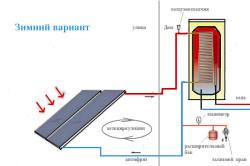 Схема устройства солнечного коллектора, зимний вариант