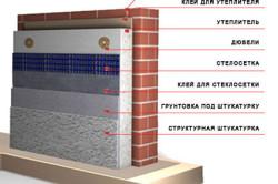 Схема утепления стены пенополстиролом