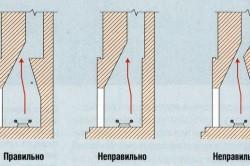 Схемы газового порога камина