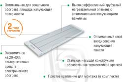 Характеристики устройства инфракрасного обогревателя.