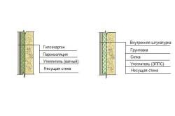 Схема утепления внутренних стен