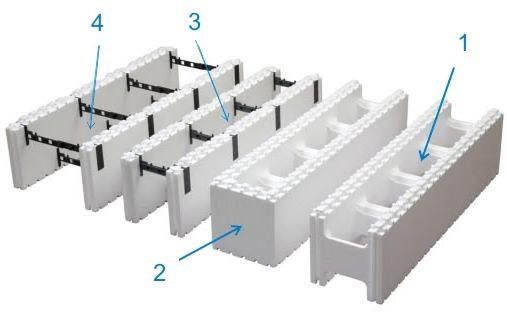 Некоторые виды стеновых пенополистирольных блоков