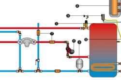 Схема монтажа бойлера косвенного нагрева