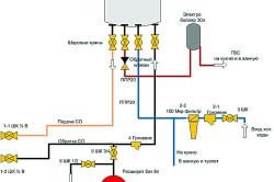 Схема обвязки двухконтурного котла с бойлером-накопителем.