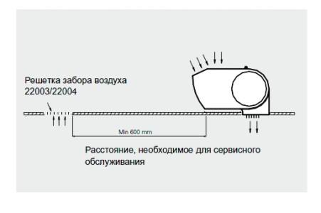 Схема установки горизонтальной воздушной тепловой завесы