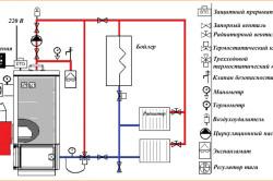 Схема газогенераторного котла с пиролизным сжиганием дерева