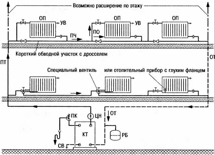 Схема однотрубной системы отопления деревянного дома