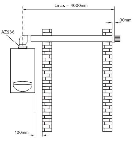 Схема горизонтального дымохода для турбированной газовой колонки