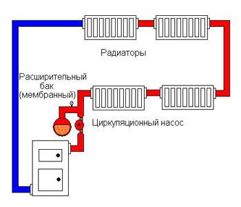 Схема система отопления с принудительной циркуляцией