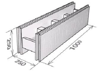Размеры блока из полистирола
