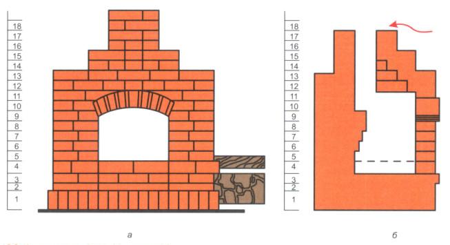 Схема кладки углового камина.
