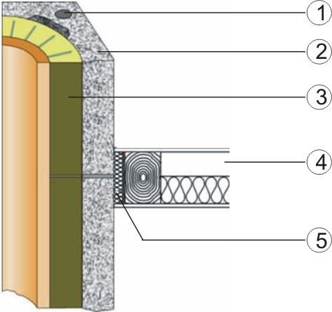 Устройство дымохода при переходе дымовой трубы через межэтажное перекрытие.
