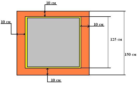 Схема фундамента под русскую печь или камин