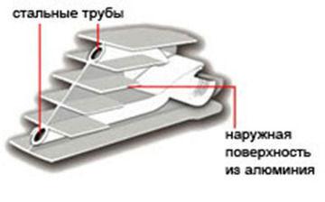 Bimetallicheskie