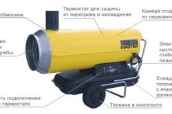 Газовая тепловая пушка непрямого нагрева