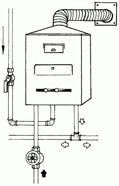 Как подключить газовую колонку своими руками