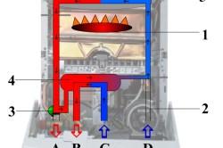 Гидравлическая схема в режиме нагрева воды