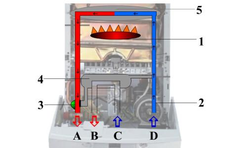 Гидравлическая схема в режиме отопления