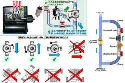 Схема установки циркуляционного насоса в доме