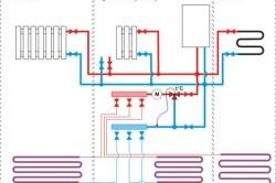 Подключение двухконтурного газового котла.