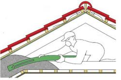 Меры безопасности при работе с эковатой