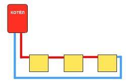 Простая схема однотрубной системы отопления одноэтажного дома