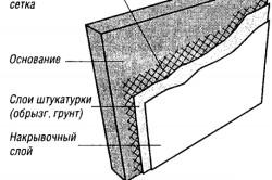 Схема армирующей сетки стены