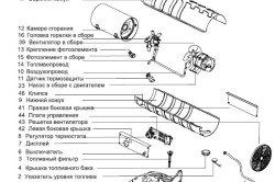 Схема сборки тепловой пушки