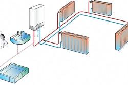 Схема двухконтурной системы отопления частного дома
