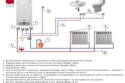 Схема двухконтурной системы отопления.