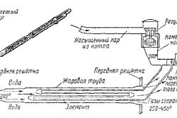 Схема двухоборотного пароперегревателя