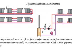Горизонтальная двух- и однотрубная система водяного отопления