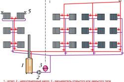 Схема двухтрубной системы с водяным отоплением