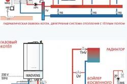 Схема газового отопления для дома