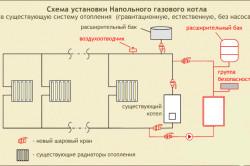 Схема газовой системы отопления