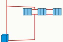Схема горизонтальной последовательной системы отопления